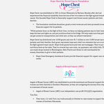 Photo gallery image named: hope-chest--abc.png